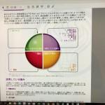 Webで出来る「強み診断」(リアライズ2&ストレングスファインダー®)